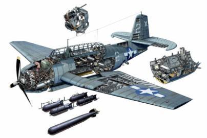 av-4-Grumman-TBF-Avenger